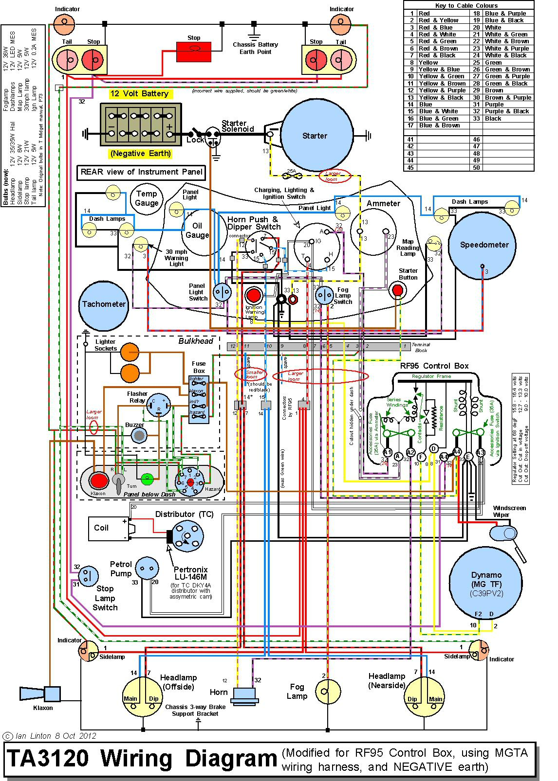 Hybrid Wiring Scheme For An Mg Ta  U2013 The Mg T Society