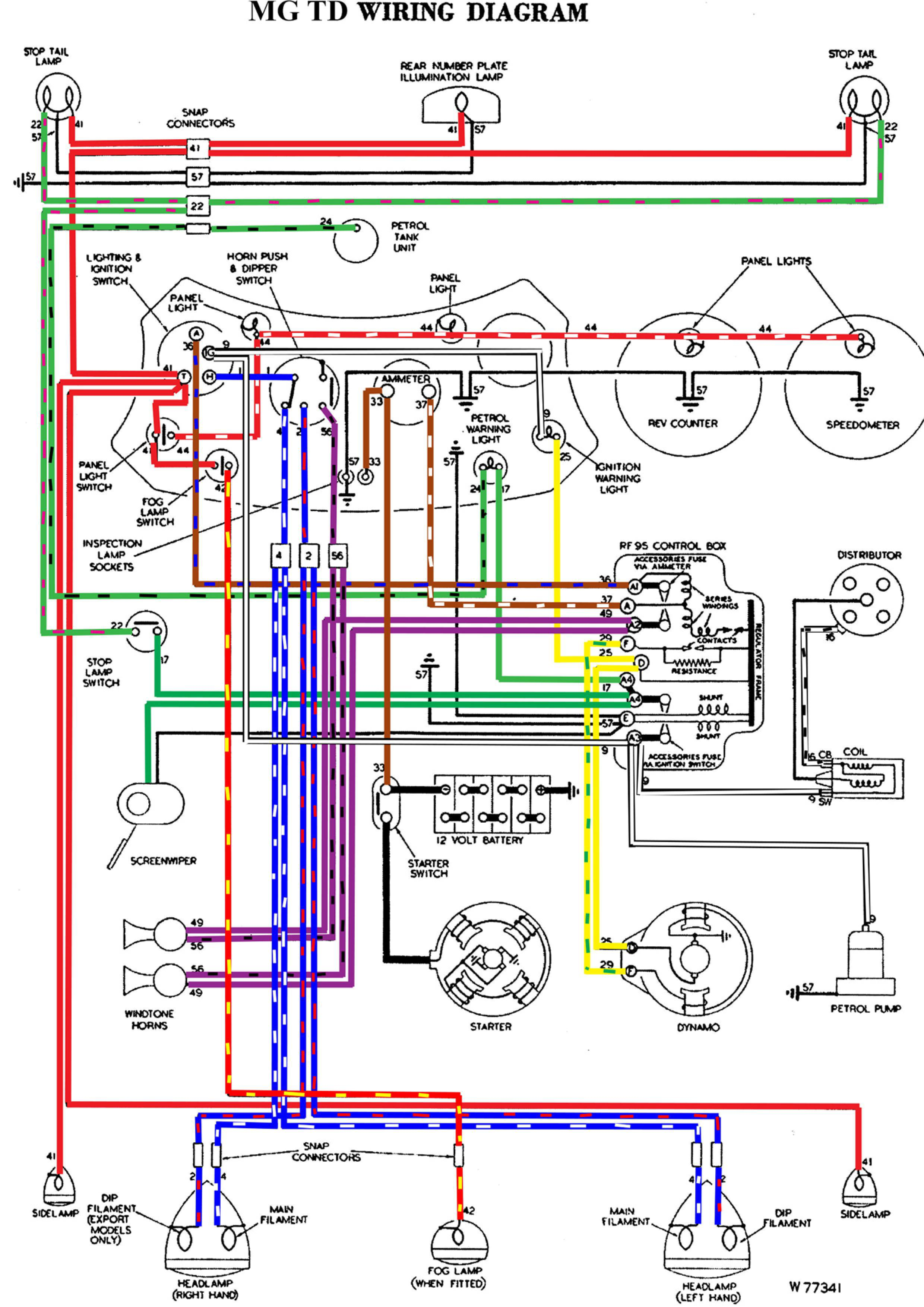 Diagram 1957 Mg Wiring Diagram Full Version Hd Quality Wiring Diagram Diagramstana Dolcialchimie It