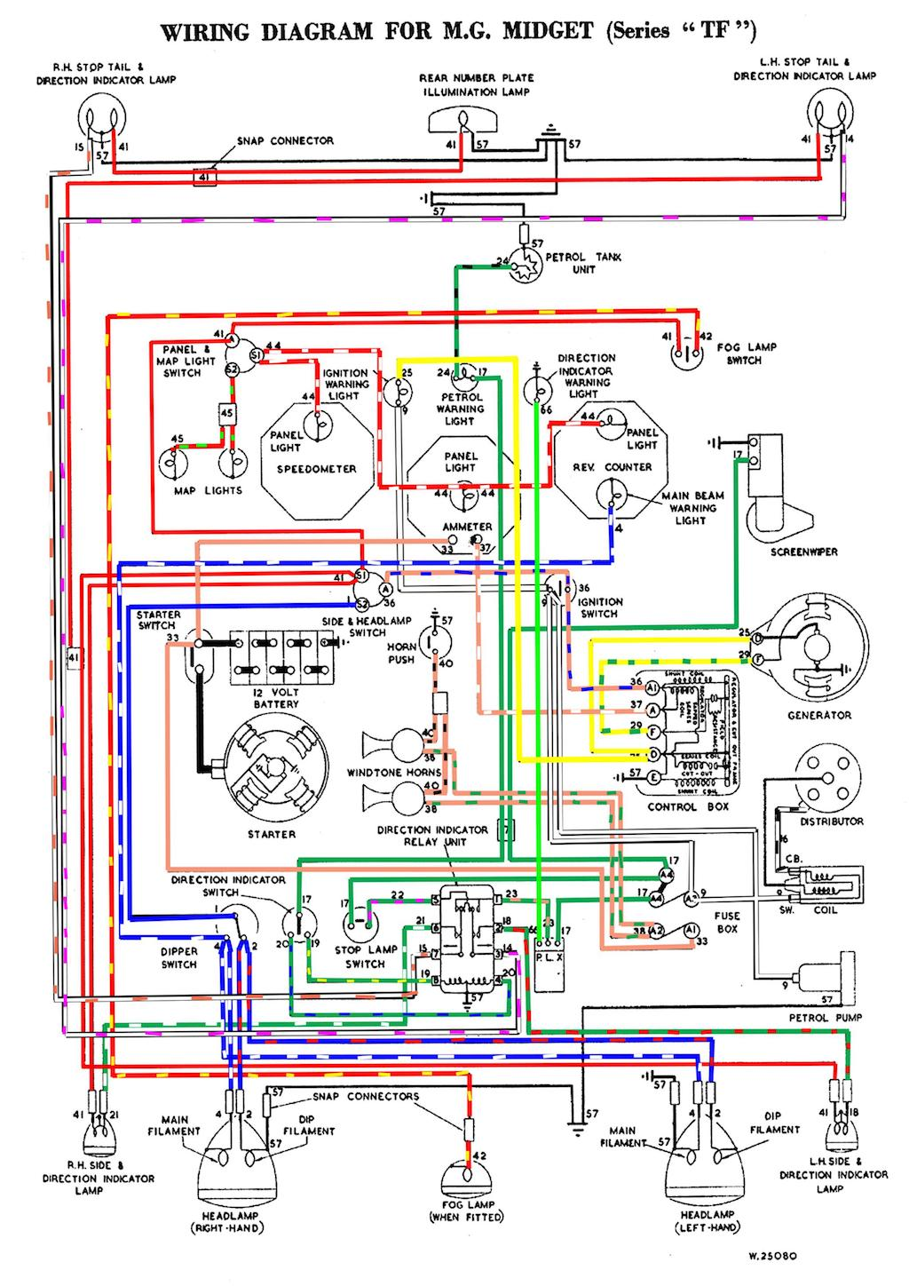 DIAGRAM] 1978 Mg Wiring Diagram FULL Version HD Quality Wiring Diagram -  ELECTRONICCIRCUITDIAGRAMS.EMERICGATELIER.FRelectroniccircuitdiagrams.emericgatelier.fr