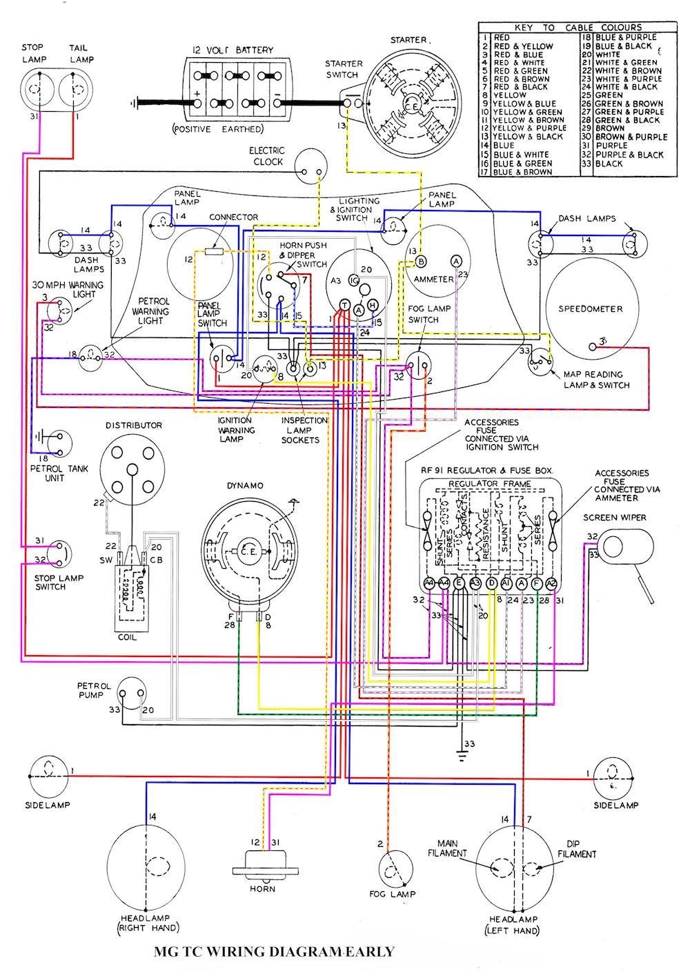 Wiring Diagram Pioneer Deh 1900