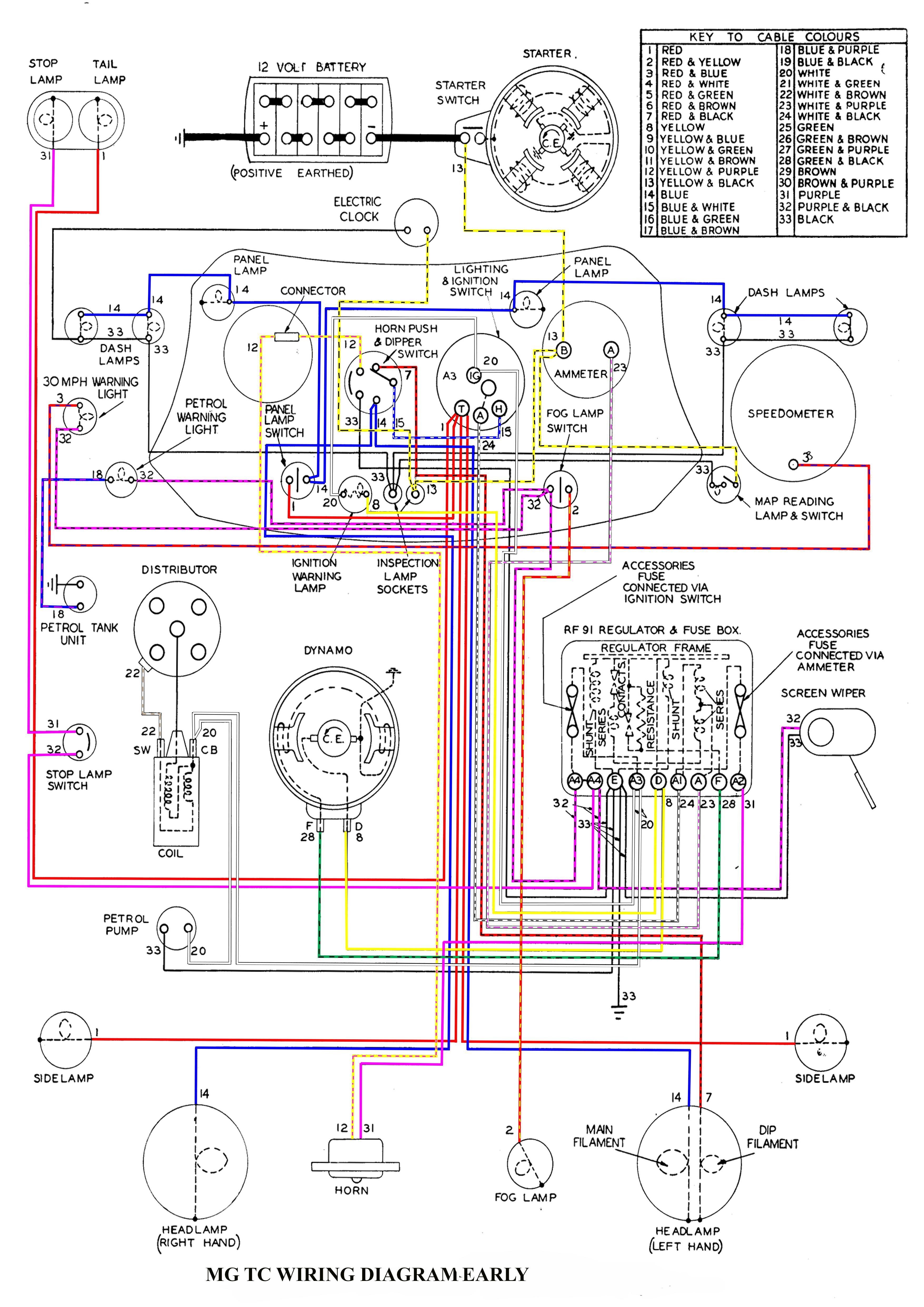Diagram 9102 Metasys Tc Wiring Diagram Full Version Hd Quality Wiring Diagram Diagramspier Campionatiscipc2020 It